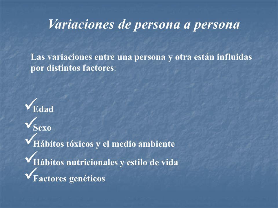 Variaciones de persona a persona Edad Sexo Hábitos tóxicos y el medio ambiente Hábitos nutricionales y estilo de vida Factores genéticos Las variacion