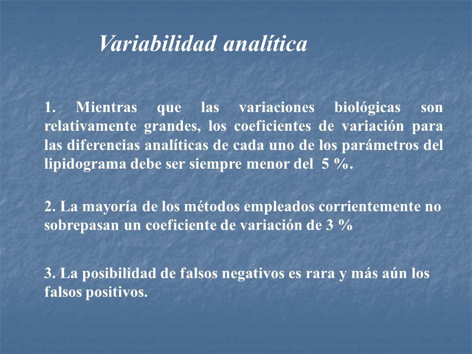 Variabilidad analítica 1. Mientras que las variaciones biológicas son relativamente grandes, los coeficientes de variación para las diferencias analít
