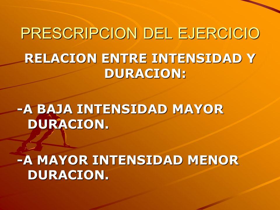 PRESCRIPCION DEL EJERCICIO RELACION ENTRE INTENSIDAD Y DURACION: -A BAJA INTENSIDAD MAYOR DURACION. -A MAYOR INTENSIDAD MENOR DURACION.