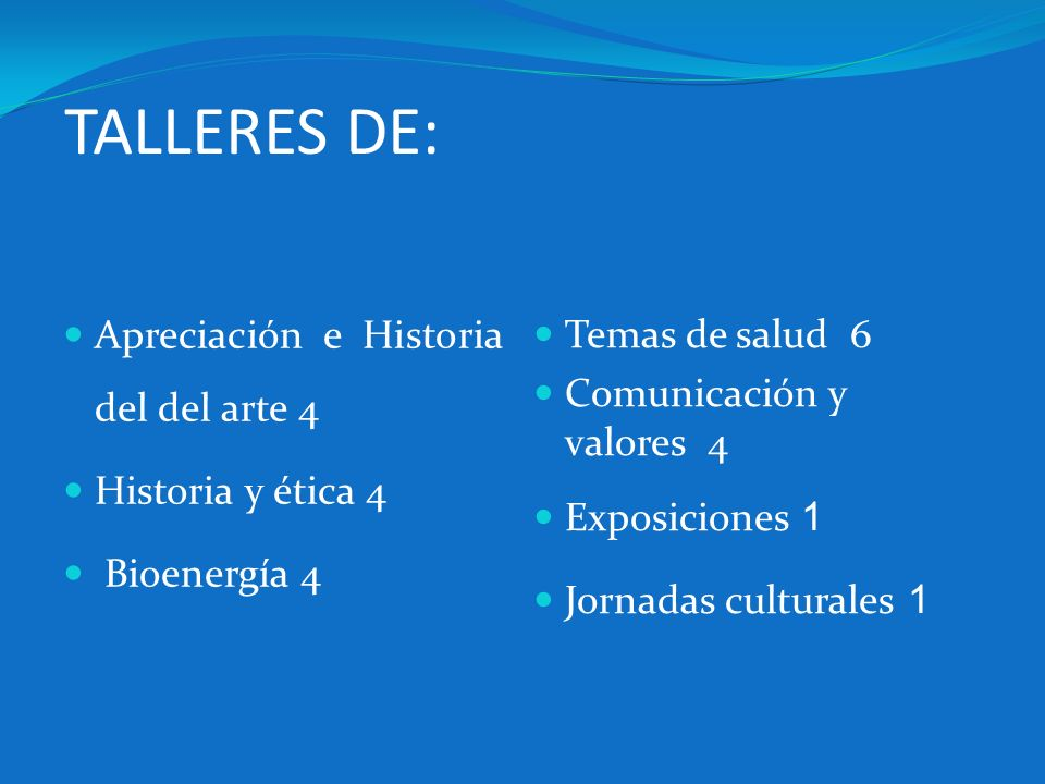 TALLERES DE: Apreciación e Historia del del arte 4 Historia y ética 4 Bioenergía 4 Temas de salud 6 Comunicación y valores 4 Exposiciones 1 Jornadas c