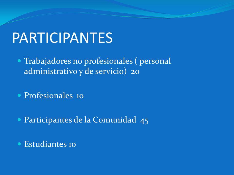 PARTICIPANTES Trabajadores no profesionales ( personal administrativo y de servicio) 20 Profesionales 10 Participantes de la Comunidad 45 Estudiantes