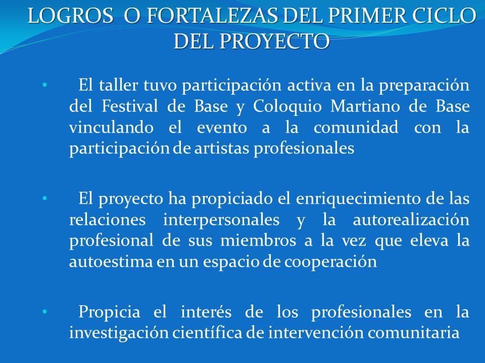 El taller tuvo participación activa en la preparación del Festival de Base y Coloquio Martiano de Base vinculando el evento a la comunidad con la part