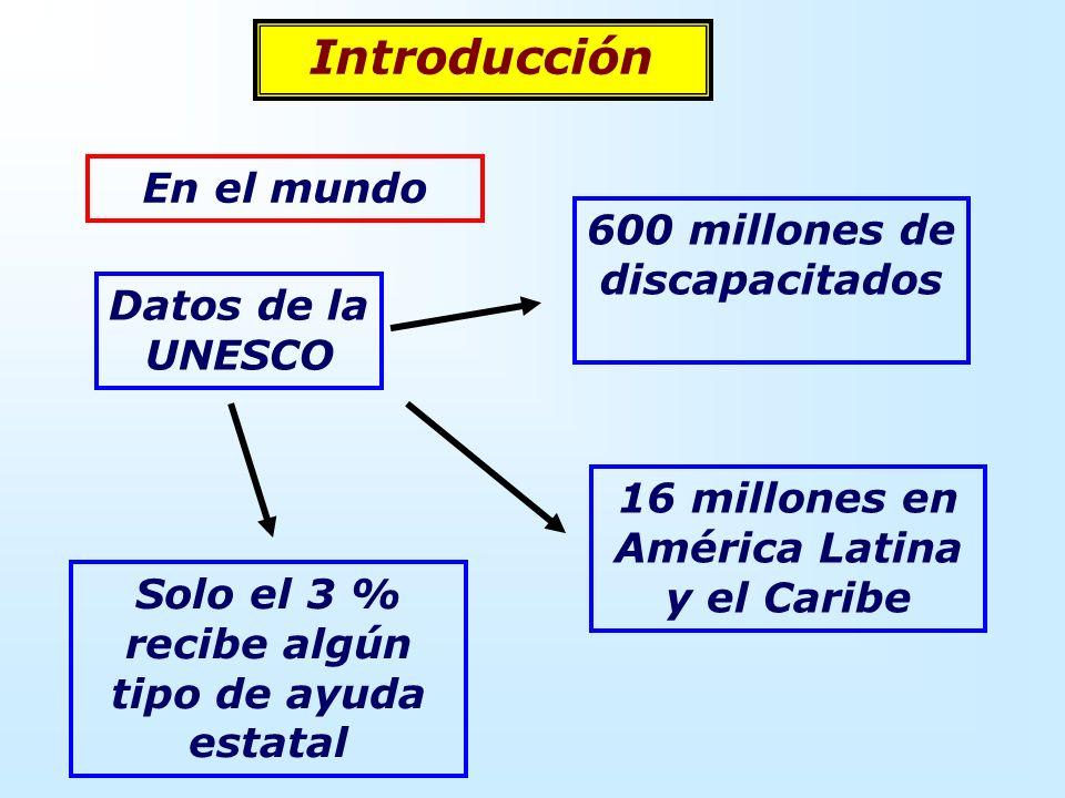 Datos de la UNESCO 600 millones de discapacitados 16 millones en América Latina y el Caribe Solo el 3 % recibe algún tipo de ayuda estatal En el mundo