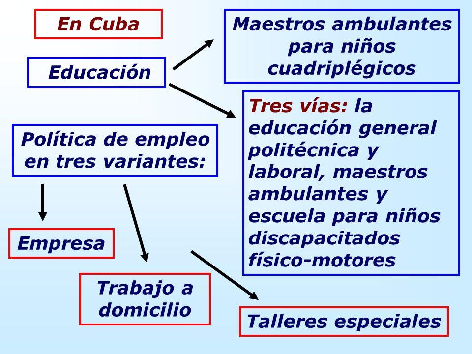 Maestros ambulantes para niños cuadriplégicos Tres vías: la educación general politécnica y laboral, maestros ambulantes y escuela para niños discapac