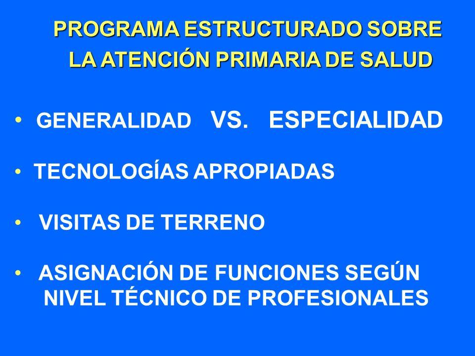 PROGRAMA ESTRUCTURADO SOBRE LA ATENCIÓN PRIMARIA DE SALUD LA ATENCIÓN PRIMARIA DE SALUD GENERALIDAD VS. ESPECIALIDAD TECNOLOGÍAS APROPIADAS VISITAS DE