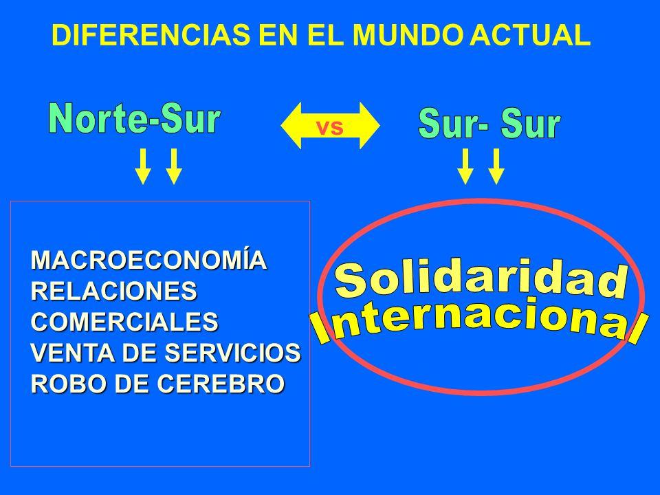 SOLIDARIDAD INTERNACIONAL EN SALUD.