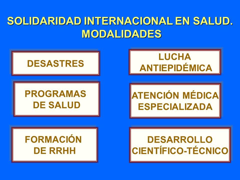 SOLIDARIDAD INTERNACIONAL EN SALUD. MODALIDADES MODALIDADES DESASTRES PROGRAMAS DE SALUD PROGRAMAS DE SALUD LUCHA ANTIEPIDÉMICA LUCHA ANTIEPIDÉMICA AT
