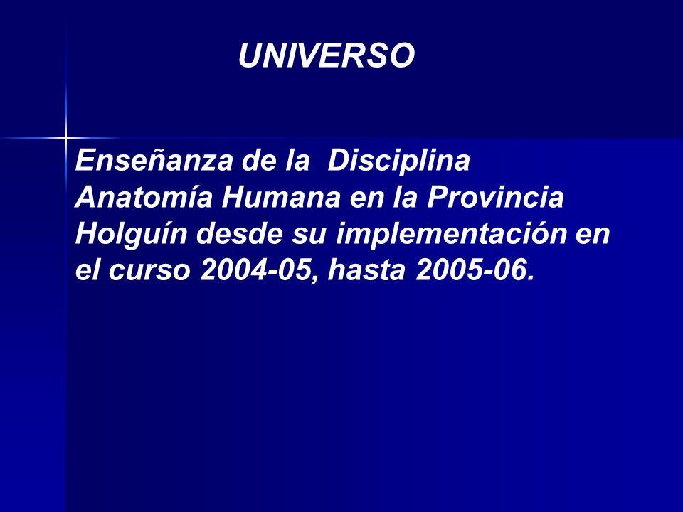 UNIVERSO Enseñanza de la Disciplina Anatomía Humana en la Provincia Holguín desde su implementación en el curso 2004-05, hasta 2005-06.