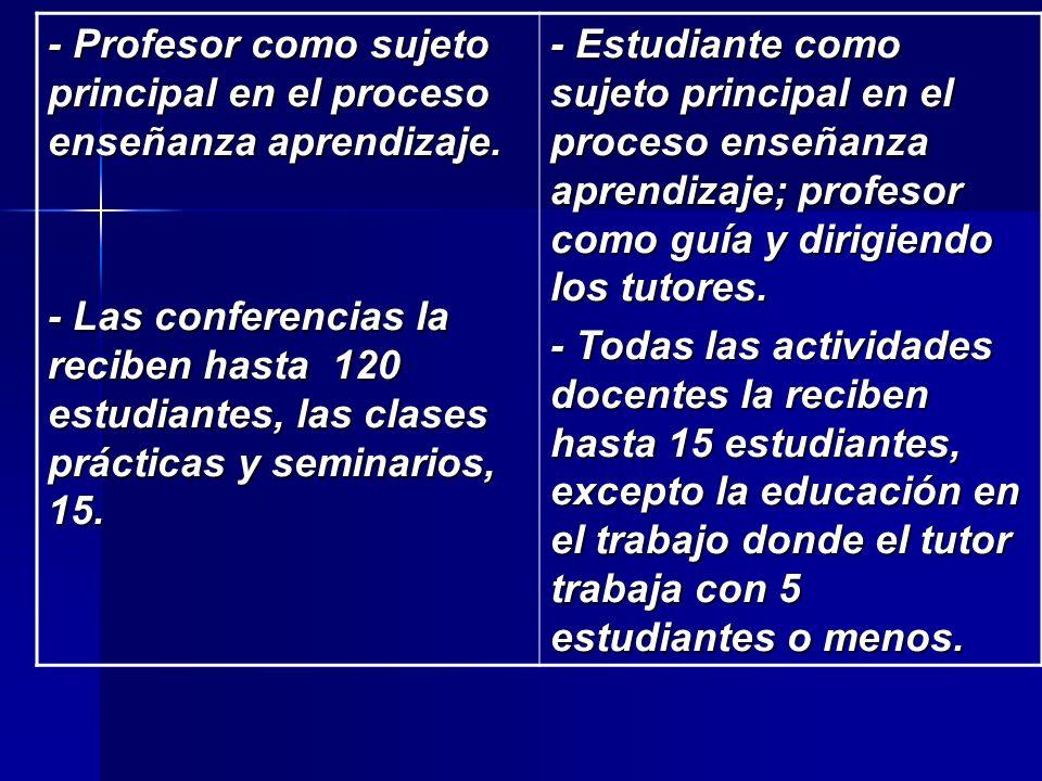 - Profesor como sujeto principal en el proceso enseñanza aprendizaje.