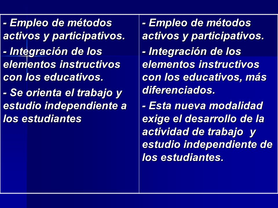 - Empleo de métodos activos y participativos.