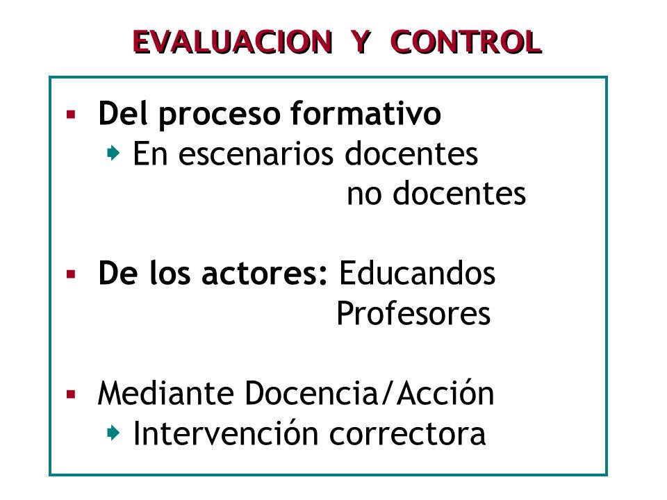 EVALUACION Y CONTROL Del proceso formativo En escenarios docentes no docentes De los actores: Educandos Profesores Mediante Docencia/Acción Intervenci
