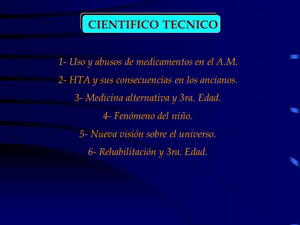 CIENTIFICO TECNICO 1- Uso y abusos de medicamentos en el A.M. 2- HTA y sus consecuencias en los ancianos. 3- Medicina alternativa y 3ra. Edad. 4- Fenó