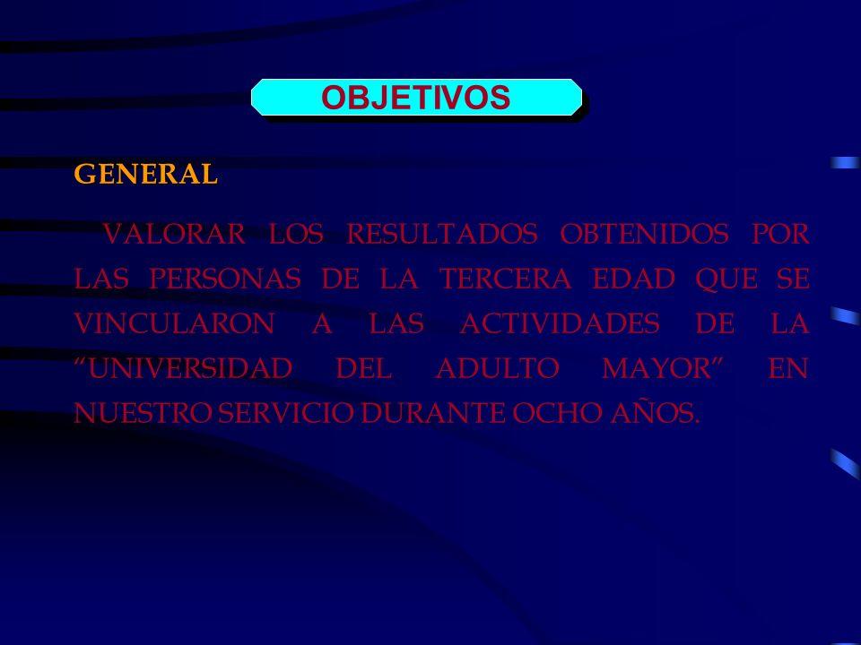 OBJETIVOS GENERAL VALORAR LOS RESULTADOS OBTENIDOS POR LAS PERSONAS DE LA TERCERA EDAD QUE SE VINCULARON A LAS ACTIVIDADES DE LA UNIVERSIDAD DEL ADULT