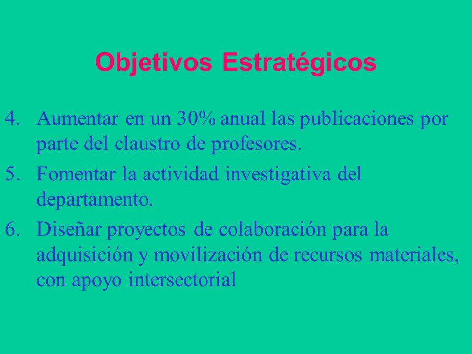 Matriz DAFOAnálisis del Entorno Análisis InternoOportunidadesAmenazas FortalezasOfensiva F +O =17 Defensiva F +A = 8 DebilidadesAdaptativa D +O = 4 Supervivencia D +A = 11