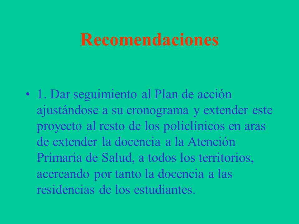Conclusiones 2. Se diseñó un Plan de acción con 24 medidas específicas para dar respuesta a los objetivos trazados, con ejecución inmediata y evaluaci