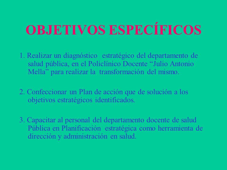 OBJETIVO GENERAL Diseñar un proyecto de transformación del departamento de Salud Pública incorporándolo a los Policlínicos en Facultad del este de la Ciudad de la Habana.