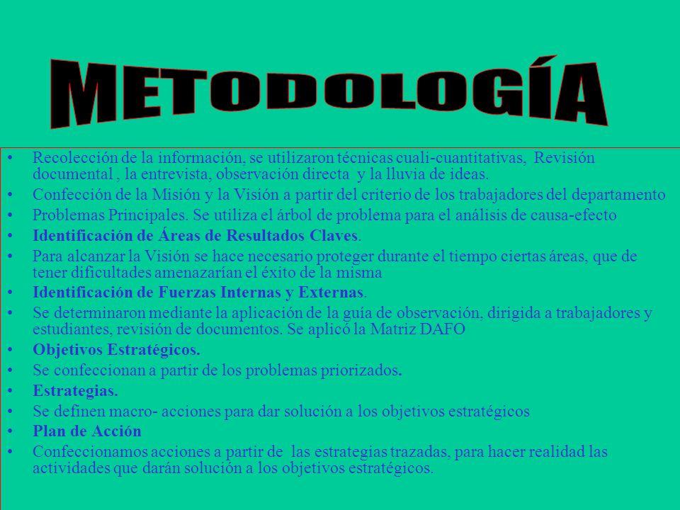 OBJETIVOS ESPECÍFICOS 1. Realizar un diagnóstico estratégico del departamento de salud pública, en el Policlínico Docente Julio Antonio Mella para rea