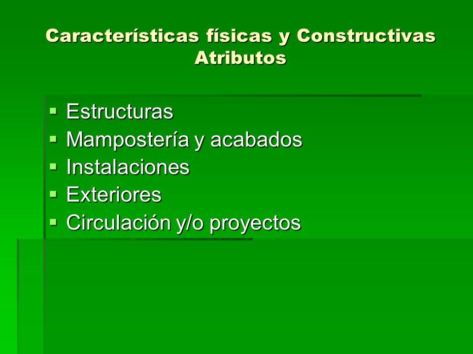 Características físicas y Constructivas Atributos Estructuras Estructuras Mampostería y acabados Mampostería y acabados Instalaciones Instalaciones Exteriores Exteriores Circulación y/o proyectos Circulación y/o proyectos