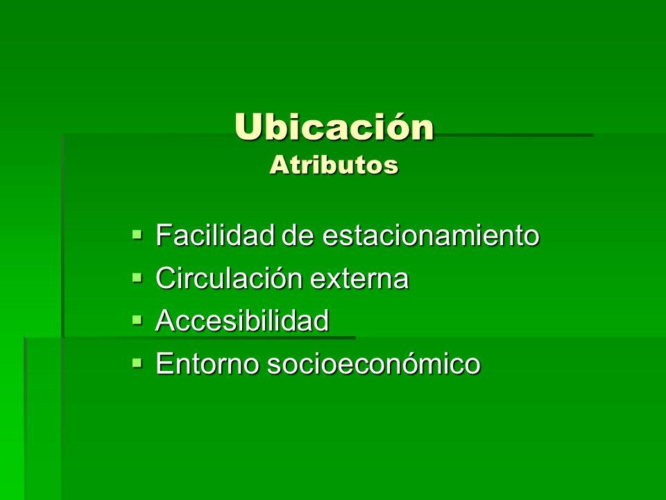 Ubicación Atributos Facilidad de estacionamiento Facilidad de estacionamiento Circulación externa Circulación externa Accesibilidad Accesibilidad Entorno socioeconómico Entorno socioeconómico