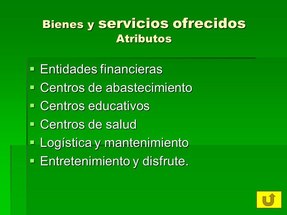Bienes y servicios ofrecidos Atributos Entidades financieras Entidades financieras Centros de abastecimiento Centros de abastecimiento Centros educati