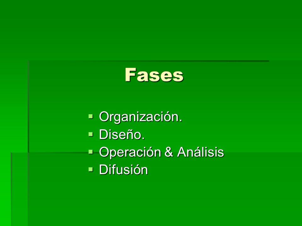 Fases Organización. Organización. Diseño. Diseño. Operación & Análisis Operación & Análisis Difusión Difusión