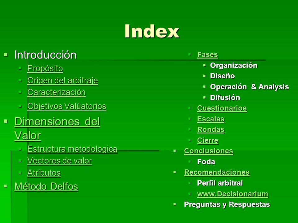 Index Introducción Introducción Propósito Propósito Propósito Origen del arbitraje Origen del arbitraje Origen del arbitraje Origen del arbitraje Cara