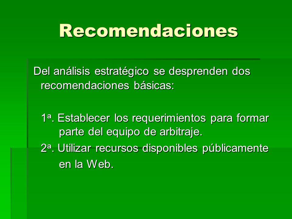 Recomendaciones Del análisis estratégico se desprenden dos recomendaciones básicas: Del análisis estratégico se desprenden dos recomendaciones básicas: 1 a.