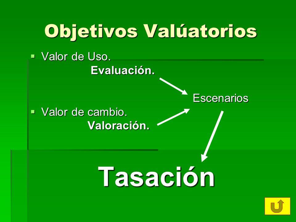 Objetivos Valúatorios Valor de Uso. Valor de Uso. Evaluación. Evaluación. Escenarios Escenarios Valor de cambio. Valor de cambio. Valoración. Valoraci
