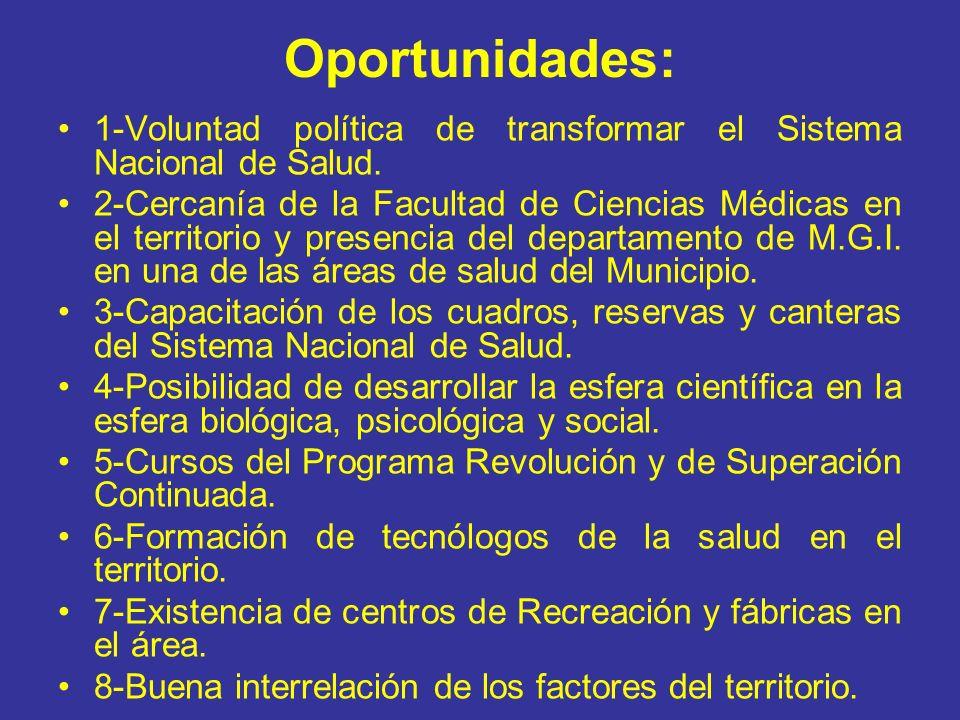 Oportunidades: 1-Voluntad política de transformar el Sistema Nacional de Salud. 2-Cercanía de la Facultad de Ciencias Médicas en el territorio y prese