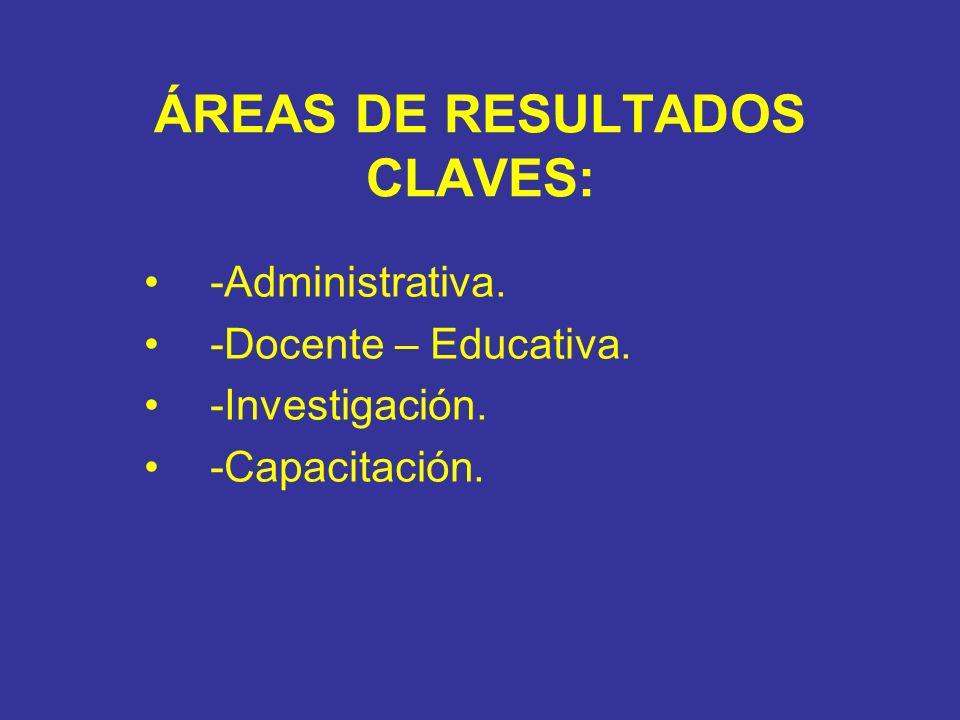 ÁREAS DE RESULTADOS CLAVES: -Administrativa. -Docente – Educativa. -Investigación. -Capacitación.