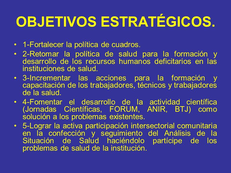 OBJETIVOS ESTRATÉGICOS. 1-Fortalecer la política de cuadros. 2-Retomar la política de salud para la formación y desarrollo de los recursos humanos def