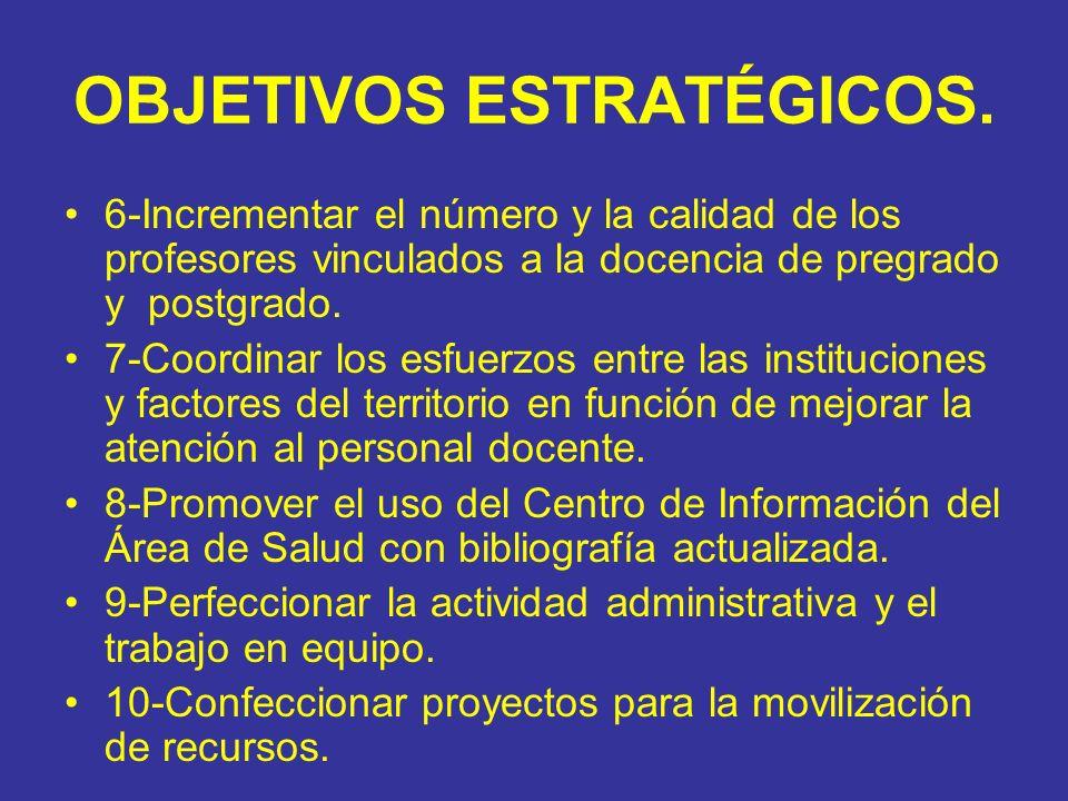 OBJETIVOS ESTRATÉGICOS. 6-Incrementar el número y la calidad de los profesores vinculados a la docencia de pregrado y postgrado. 7-Coordinar los esfue