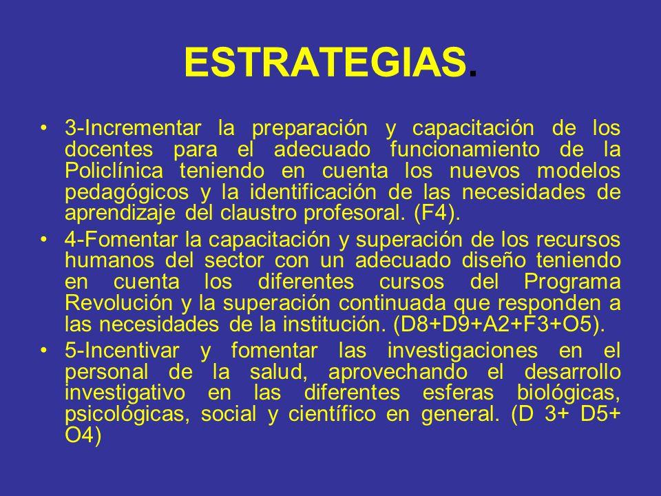 ESTRATEGIAS. 3-Incrementar la preparación y capacitación de los docentes para el adecuado funcionamiento de la Policlínica teniendo en cuenta los nuev