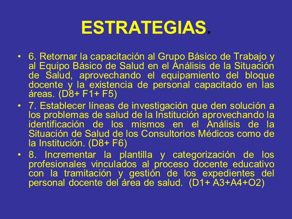 ESTRATEGIAS. 6. Retornar la capacitación al Grupo Básico de Trabajo y al Equipo Básico de Salud en el Análisis de la Situación de Salud, aprovechando