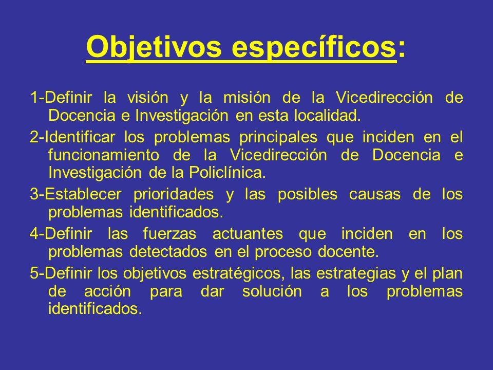 Objetivos específicos: 1-Definir la visión y la misión de la Vicedirección de Docencia e Investigación en esta localidad. 2-Identificar los problemas