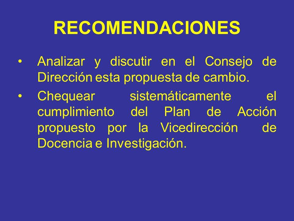 RECOMENDACIONES Analizar y discutir en el Consejo de Dirección esta propuesta de cambio. Chequear sistemáticamente el cumplimiento del Plan de Acción