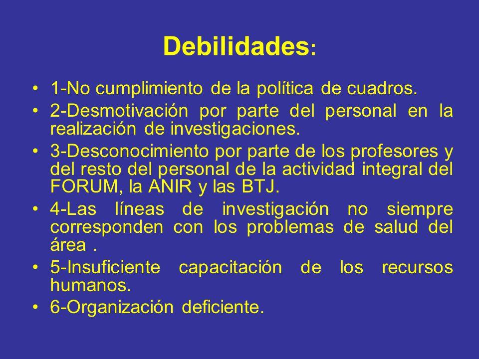 Debilidades : 1-No cumplimiento de la política de cuadros. 2-Desmotivación por parte del personal en la realización de investigaciones. 3-Desconocimie