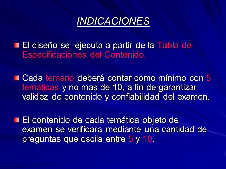 Tabla de Especificaciones del Contenido.