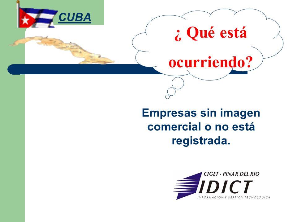 ¿ Qué está ocurriendo? Empresas sin imagen comercial o no está registrada. CUBA