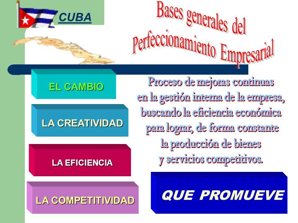 CUBA QUE PROMUEVE EL CAMBIO LA CREATIVIDAD LA EFICIENCIA LA COMPETITIVIDAD