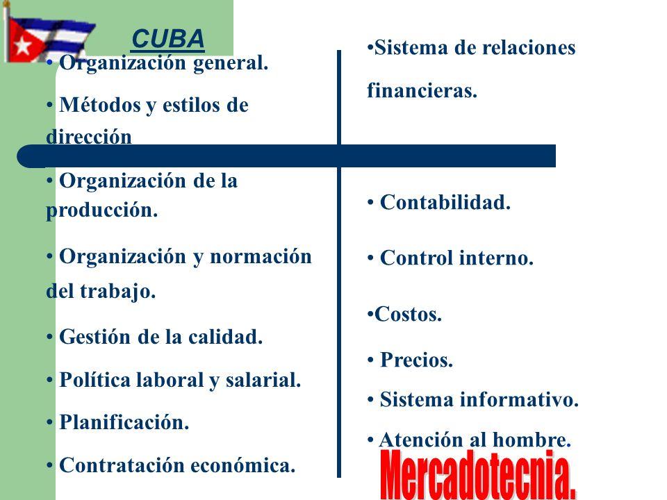 Sistema de relaciones financieras. Contabilidad. Control interno. Costos. Precios. Sistema informativo. Atención al hombre. CUBA Organización general.