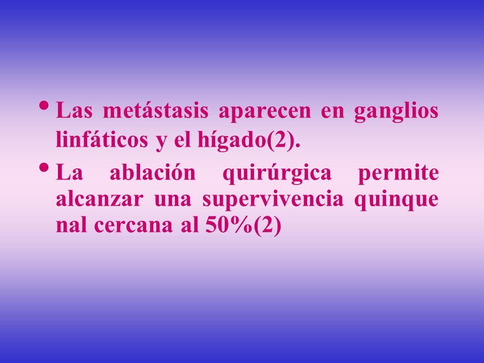 Las metástasis aparecen en ganglios linfáticos y el hígado(2). La ablación quirúrgica permite alcanzar una supervivencia quinque nal cercana al 50%(2)