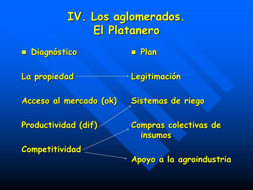 IV.Los aglomerados. El Turismo Diagnóstico Diagnóstico La propiedad (ok) Bajo Standard min.