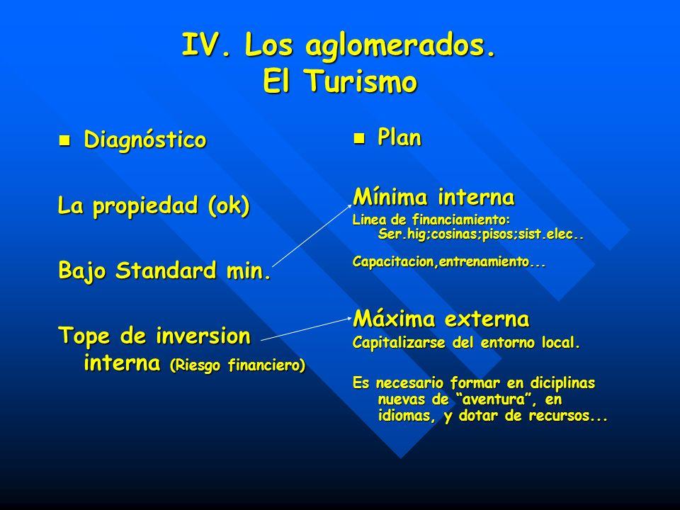 IV. Los aglomerados. El Turismo Diagnóstico Diagnóstico La propiedad (ok) Bajo Standard min.