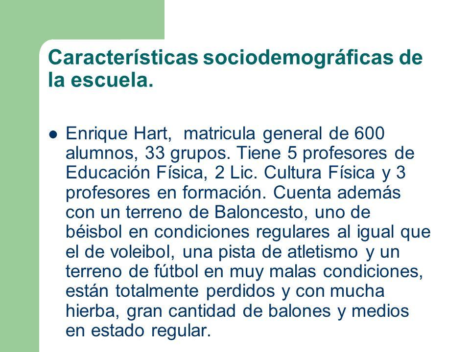Características sociodemográficas de la escuela. Enrique Hart, matricula general de 600 alumnos, 33 grupos. Tiene 5 profesores de Educación Física, 2