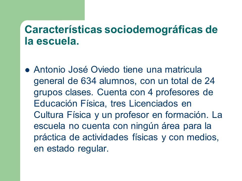 Características sociodemográficas de la escuela. Antonio José Oviedo tiene una matricula general de 634 alumnos, con un total de 24 grupos clases. Cue