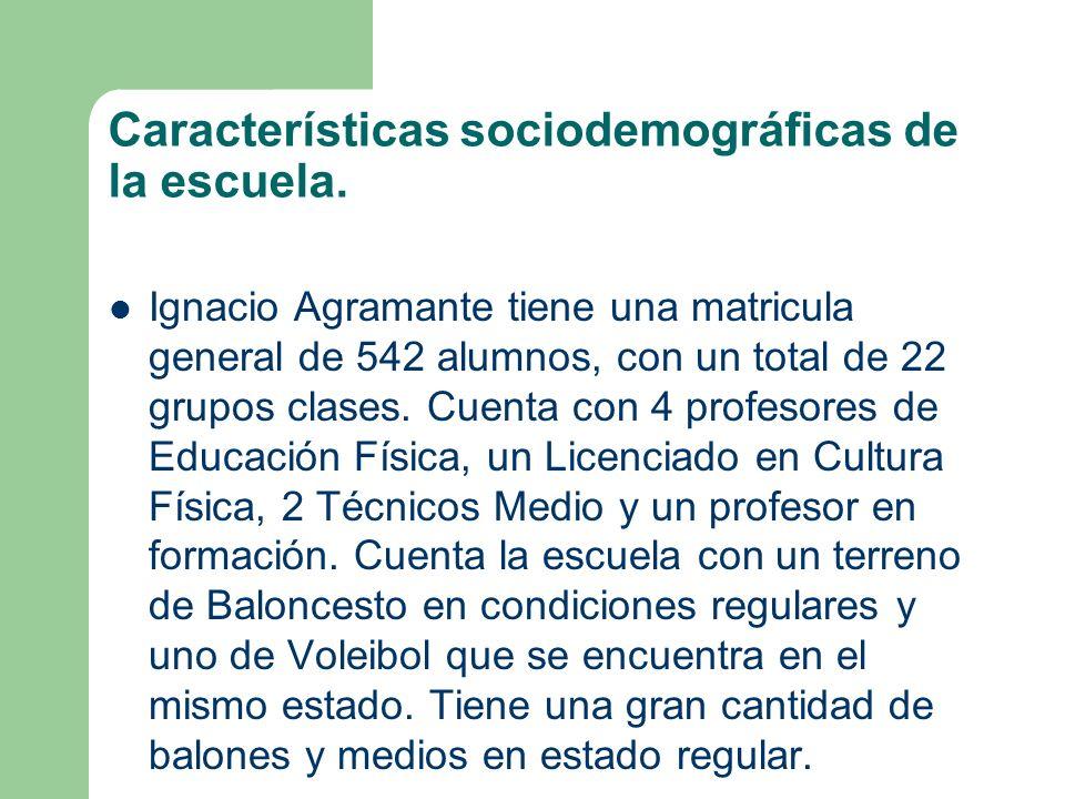 Características sociodemográficas de la escuela. Ignacio Agramante tiene una matricula general de 542 alumnos, con un total de 22 grupos clases. Cuent
