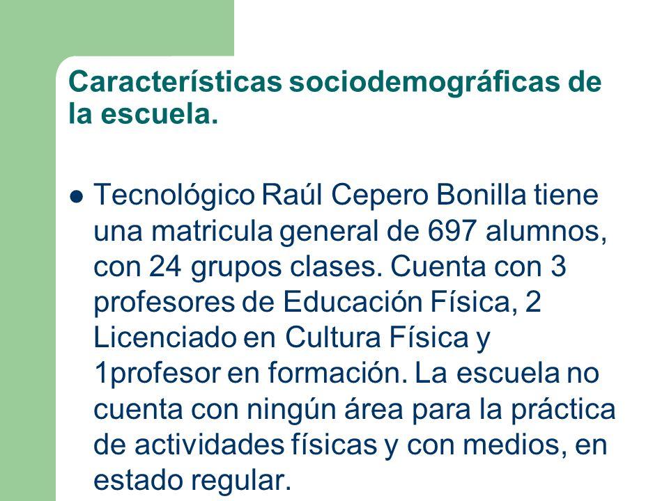 Características sociodemográficas de la escuela. Tecnológico Raúl Cepero Bonilla tiene una matricula general de 697 alumnos, con 24 grupos clases. Cue