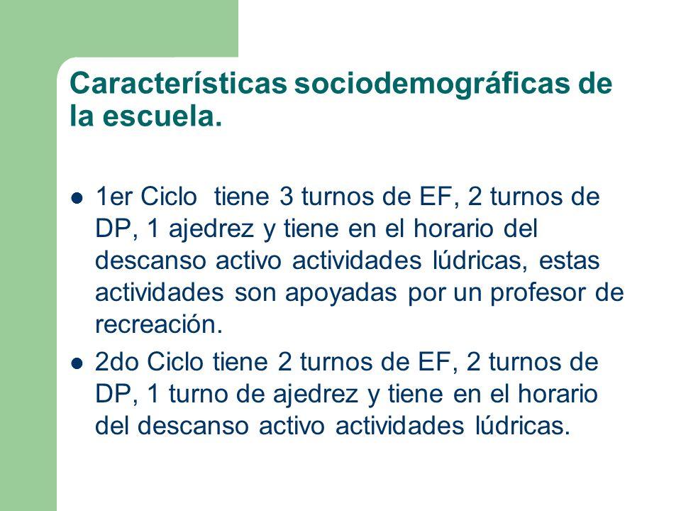 Características sociodemográficas de la escuela. 1er Ciclo tiene 3 turnos de EF, 2 turnos de DP, 1 ajedrez y tiene en el horario del descanso activo a