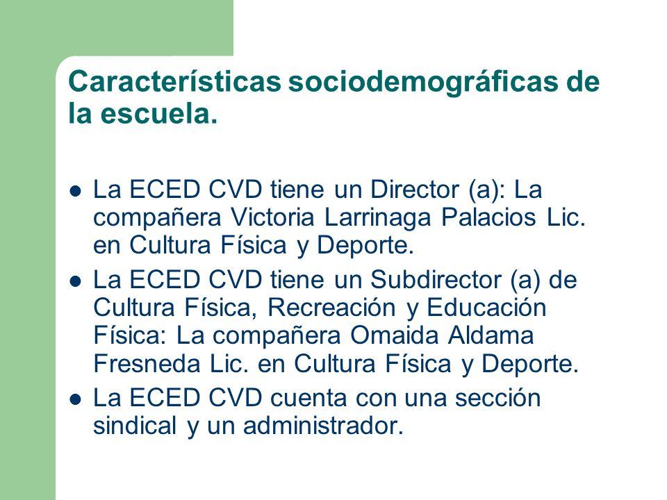 Características sociodemográficas de la escuela. La ECED CVD tiene un Director (a): La compañera Victoria Larrinaga Palacios Lic. en Cultura Física y